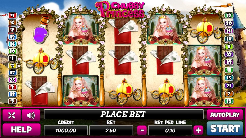 Chubby Princess gratis joc ca la aparate online